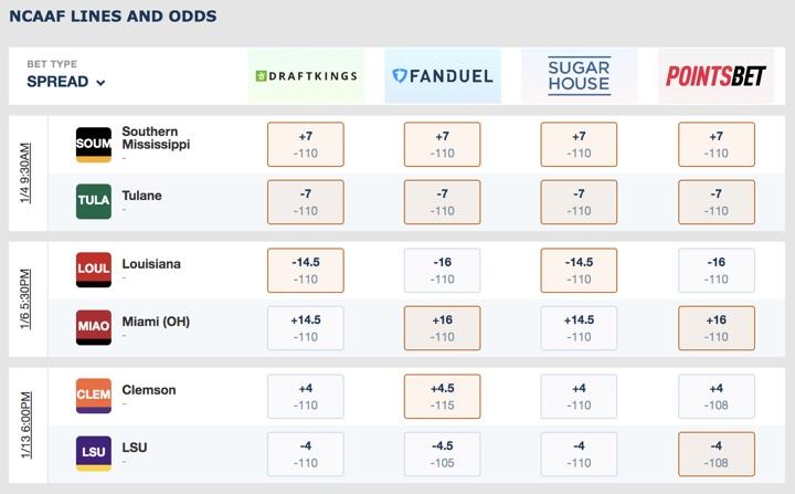 Scoresandodds com betting trends betting tips english premier league
